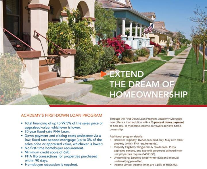 FHA loan with only 0.5% down